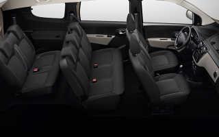 Обзор автомобиля Рено Гранд Дастер