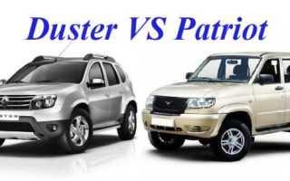 Какой автомобиль лучше – УАЗ Патриот или Рено Дастер