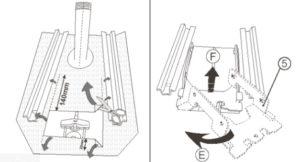 инструкция по установке оригинального подлокотника Дастер